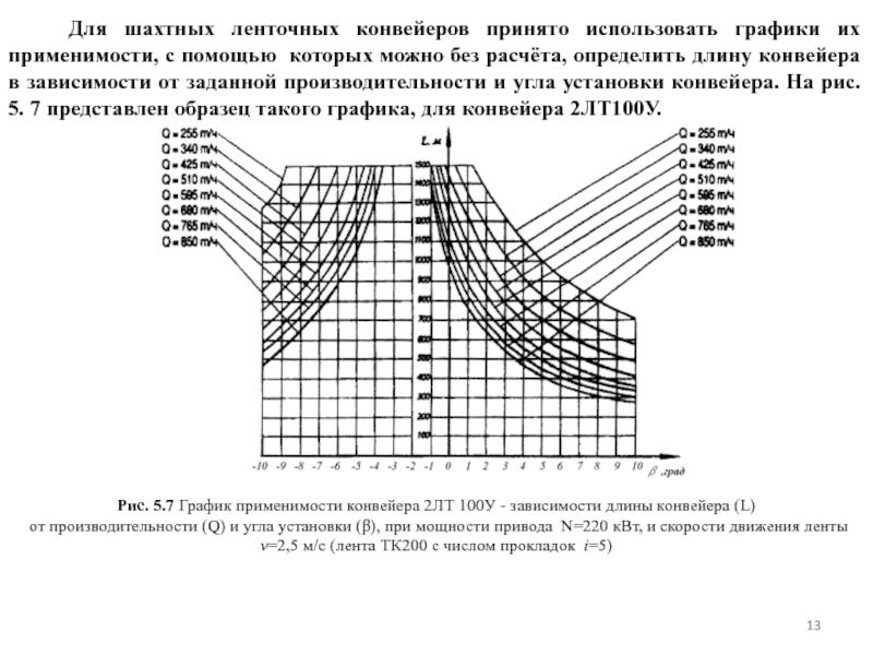 Как определяется длина конвейера штурм элеватора в сталинграде