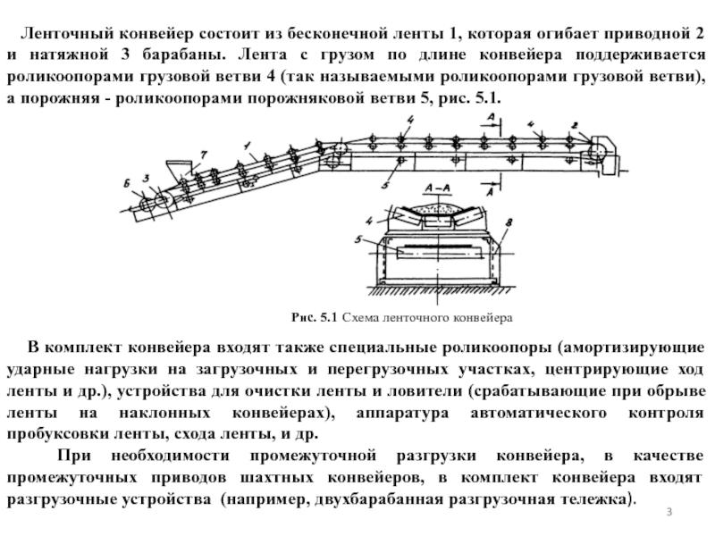 Шахтные ленточные конвейера схемы шумоизоляция на транспортере