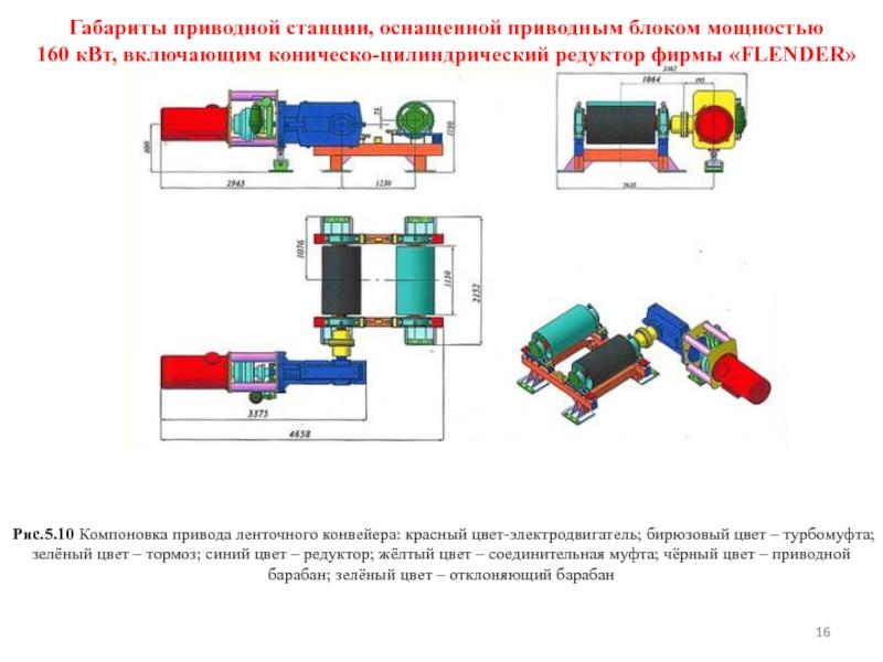 Электродвигатель ленточного конвейера элеваторы lm для стоматологии